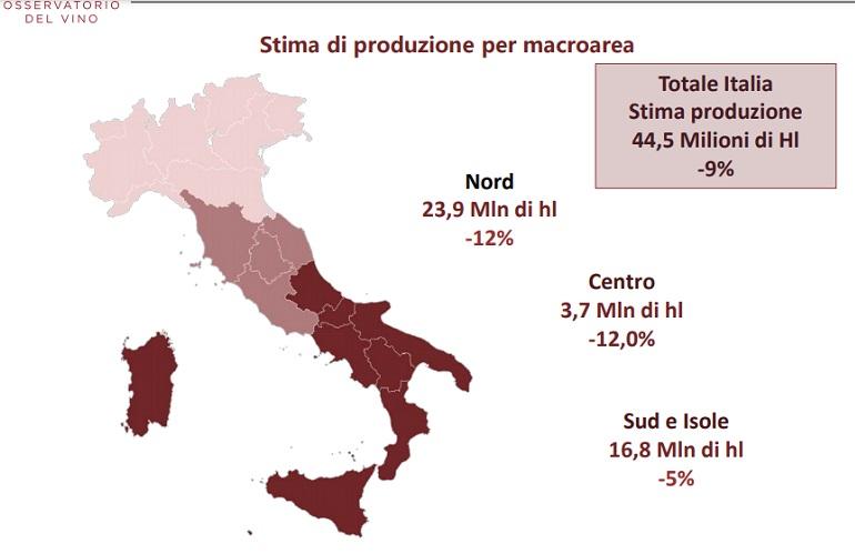 Vendemmia italiana 2021